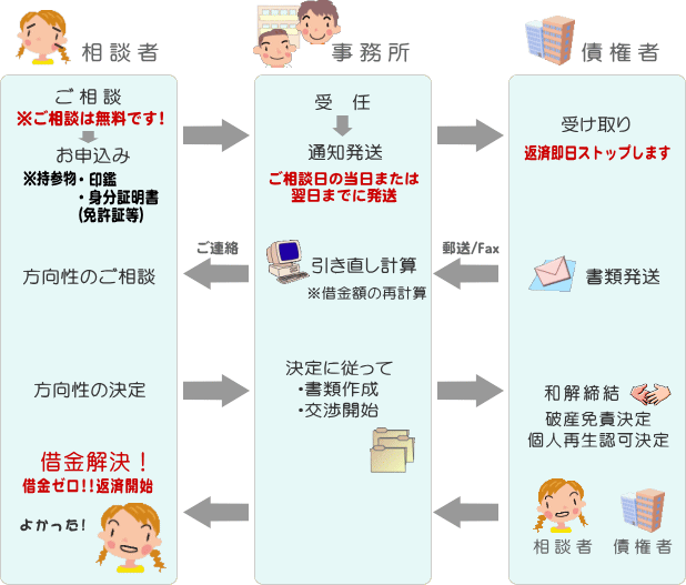 image_nagare